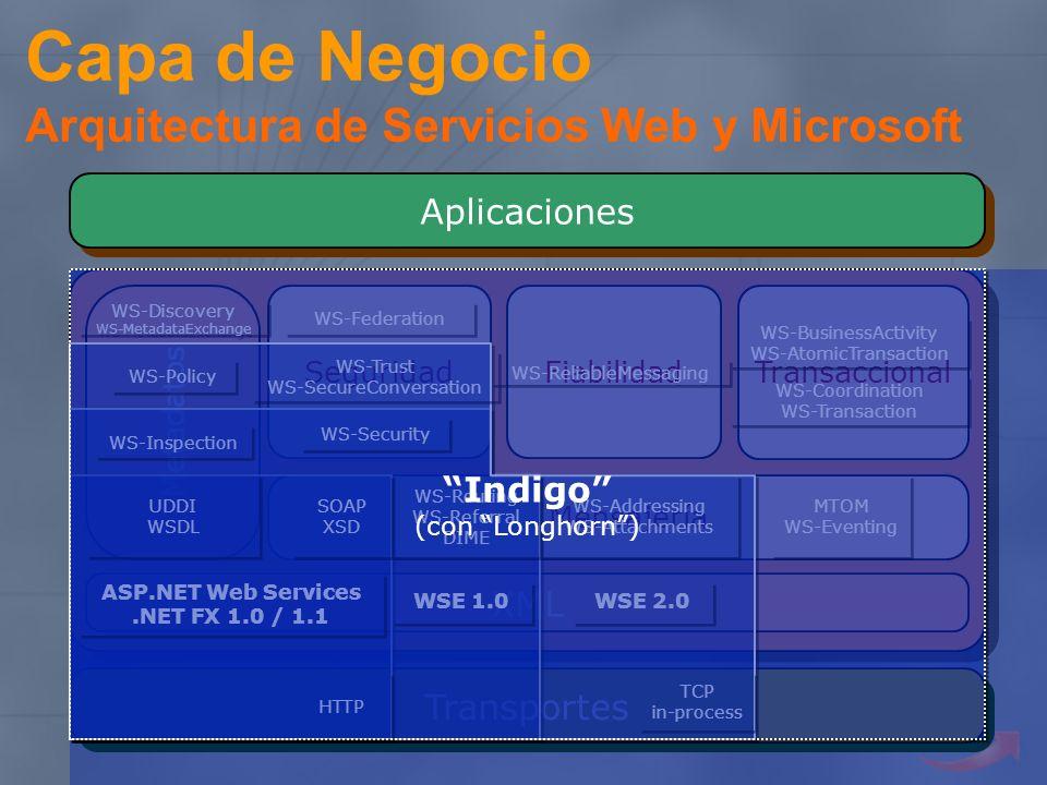 SeguridadFiabilidad Transaccional Mensajería XML Metadatos Transportes Aplicaciones Capa de Negocio Arquitectura de Servicios Web y Microsoft SOAP XSD