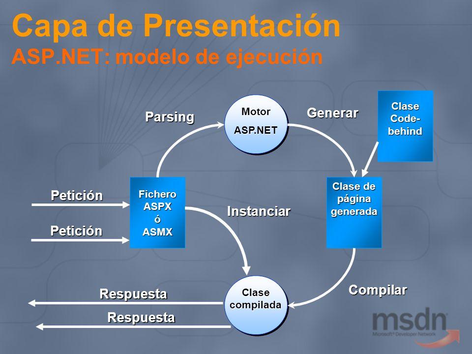 Capa de Presentación ASP.NET: modelo de ejecución FicheroASPXóASMXPetición MotorASP.NET Parsing Clase de página generada Respuesta Petición Instanciar