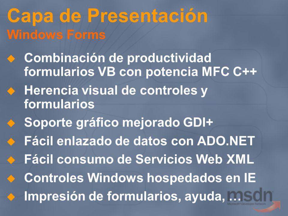Capa de Presentación Windows Forms Combinación de productividad formularios VB con potencia MFC C++ Herencia visual de controles y formularios Soporte