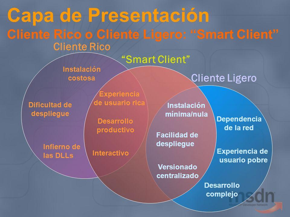 Cliente Rico Cliente Ligero Smart Client Experiencia de usuario rica Desarrollo productivo Infierno de las DLLs Instalación costosa Instalación mínima