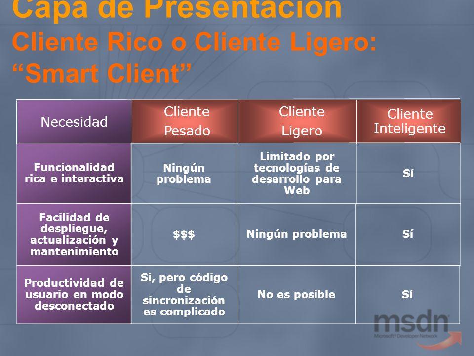 Cliente Inteligente Cliente Ligero Cliente Pesado Necesidad Funcionalidad rica e interactiva Facilidad de despliegue, actualización y mantenimiento Pr
