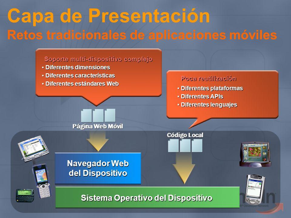 Soporte multi-dispositivo complejo Diferentes dimensiones Diferentes dimensiones Diferentes características Diferentes características Diferentes está