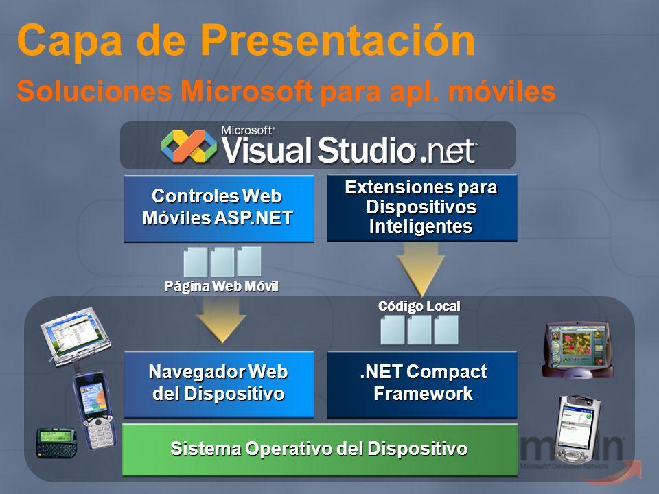 Código Local Página Web Móvil Sistema Operativo del Dispositivo Navegador Web del Dispositivo Controles Web Móviles ASP.NET.NET Compact Framework Exte