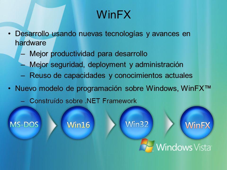 WinFX Desarrollo usando nuevas tecnologías y avances en hardware –Mejor productividad para desarrollo –Mejor seguridad, deployment y administración –R
