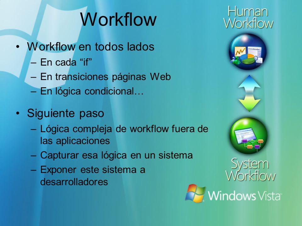 Workflow Workflow en todos lados –En cada if –En transiciones páginas Web –En lógica condicional… Siguiente paso –Lógica compleja de workflow fuera de