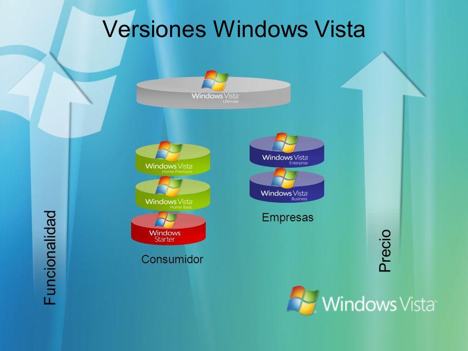 Nuevo valor en la venta de PC 1.4 M PC aprox se venderán en Argentina durante 2007 (46% para Hogar) 3 de cada 5 se venden con Windows no original Venta de Notebooks creciendo más rápido que venta de Desktops 4 versiones de Vista para Consumidores: –Vista Starter –Vista Home Basic –Vista Home Premium –Vista Ultimate Oportunidad: –Media Center (el PC, del Dormitorio al Living) –Tablet PC (movilidad absoluta) –Interfaz gráfica Aero (Windows Display Driver Model) –Windows ReadyBoost TM (discos híbridos, más RAM desde un USB) –Windows Original (mayor control de la piratería) –Hardware en general (http://www.microsoft.com/technet/windowsvista/evaluate/hardware/vistarpc.mspx)