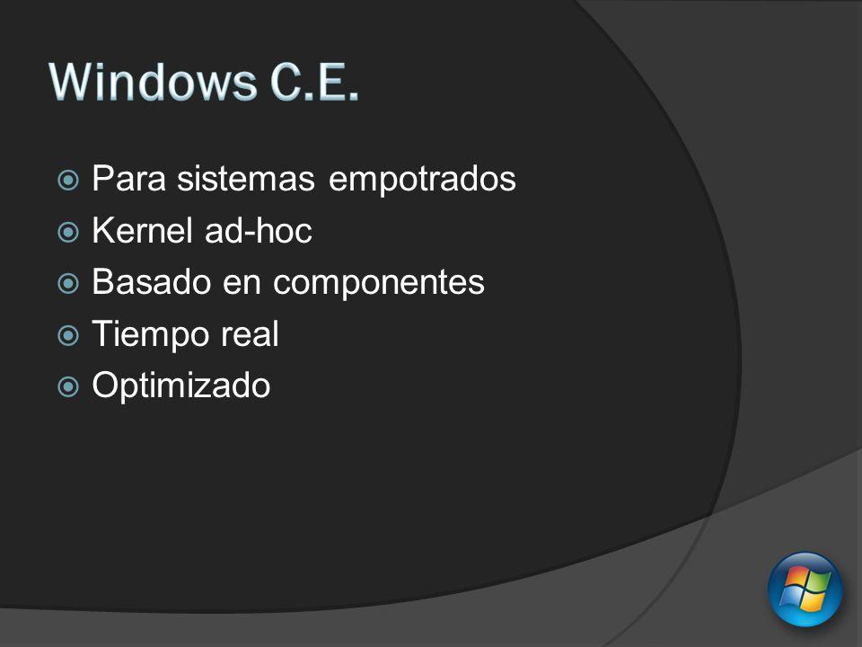 Nucleo Windows CE Basado en API Win32 Diseñado para PDAs, Smartphones… Parecido a Windows de escritorio