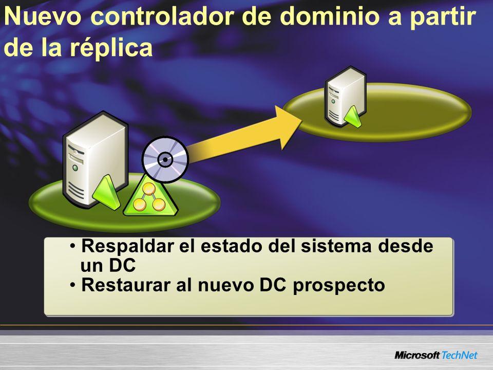Nuevo controlador de dominio a partir de la réplica Respaldar el estado del sistema desde un DC Restaurar al nuevo DC prospecto Respaldar el estado del sistema desde un DC Restaurar al nuevo DC prospecto