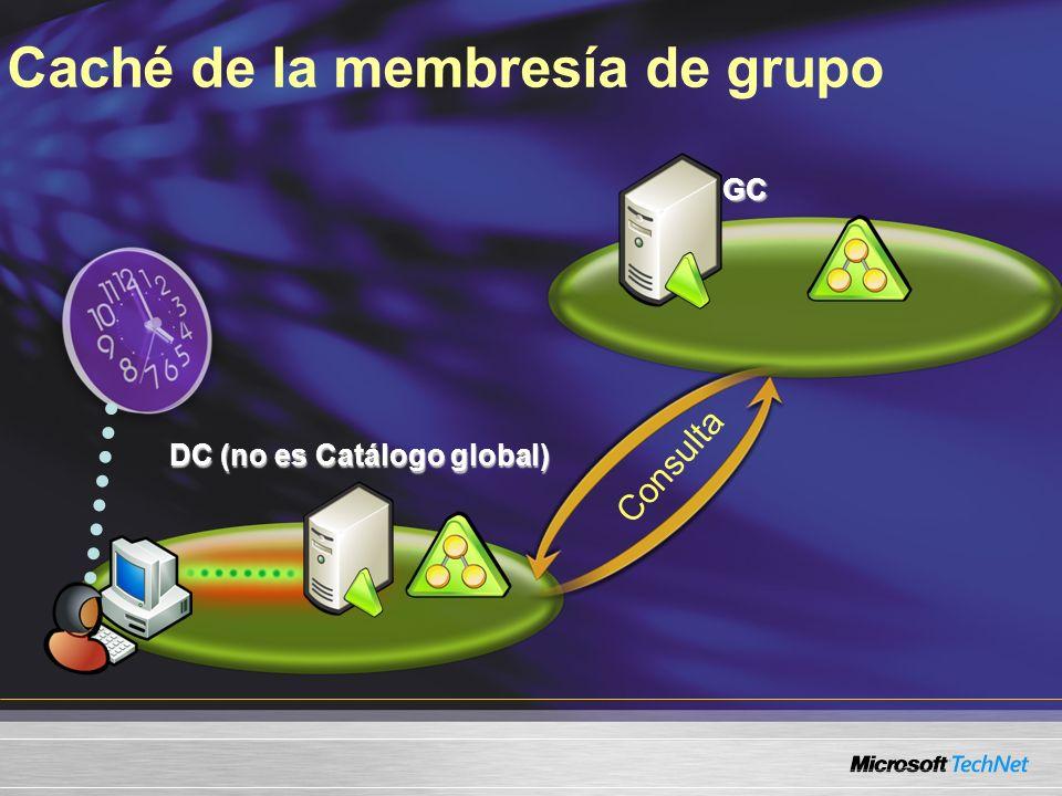 Caché de la membresía de grupoGC DC (no es Catálogo global) Consulta