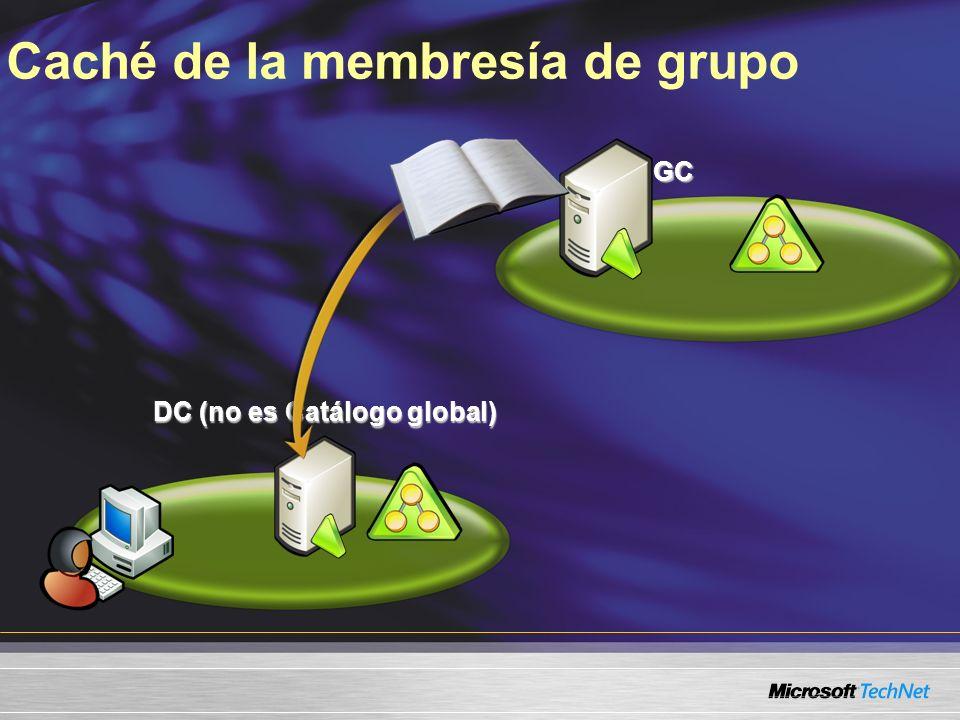 Caché de la membresía de grupoGC DC (no es Catálogo global)