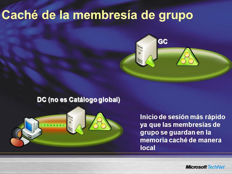 Caché de la membresía de grupo Inicio de sesión más rápido ya que las membresías de grupo se guardan en la memoria caché de manera local GC DC (no es Catálogo global)