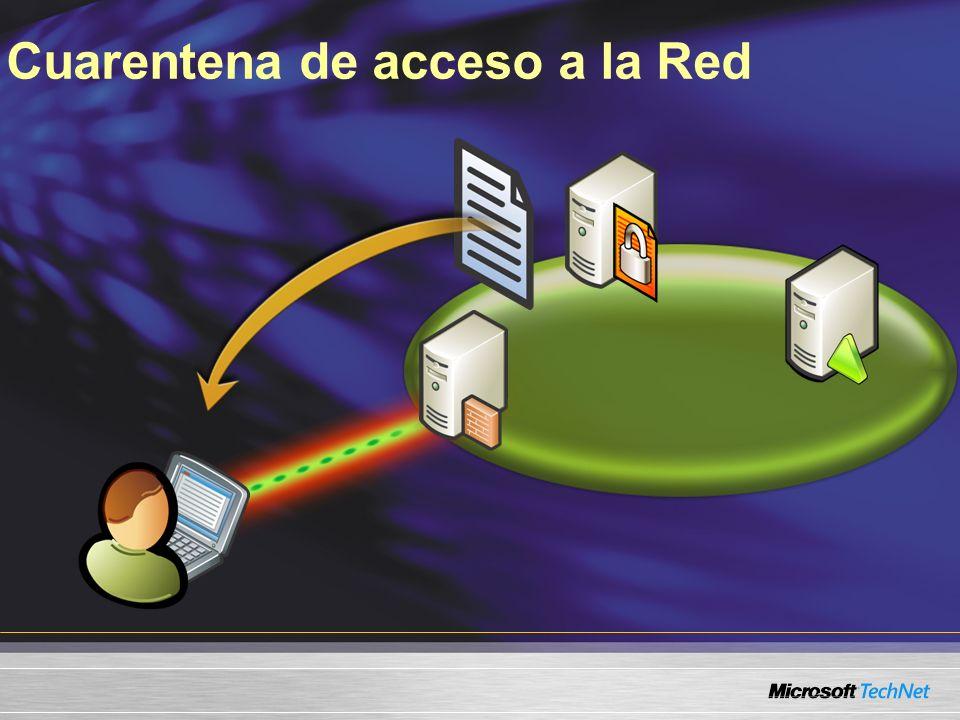 Cuarentena de acceso a la Red