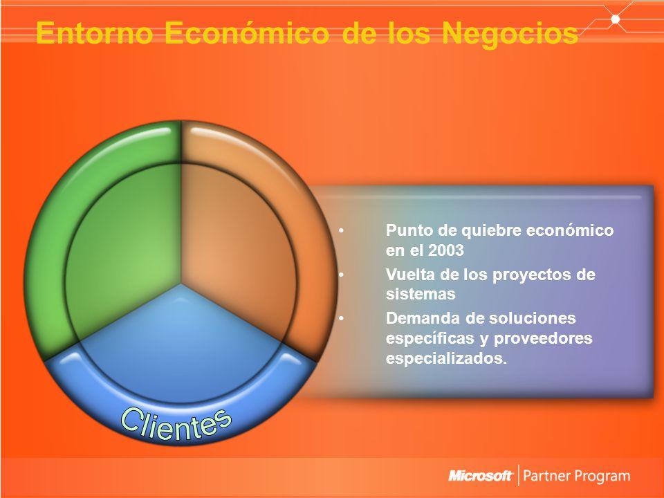 The Economic Partnering Environment Punto de quiebre económico en el 2003 Vuelta de los proyectos de sistemas Demanda de soluciones específicas y proveedores especializados.