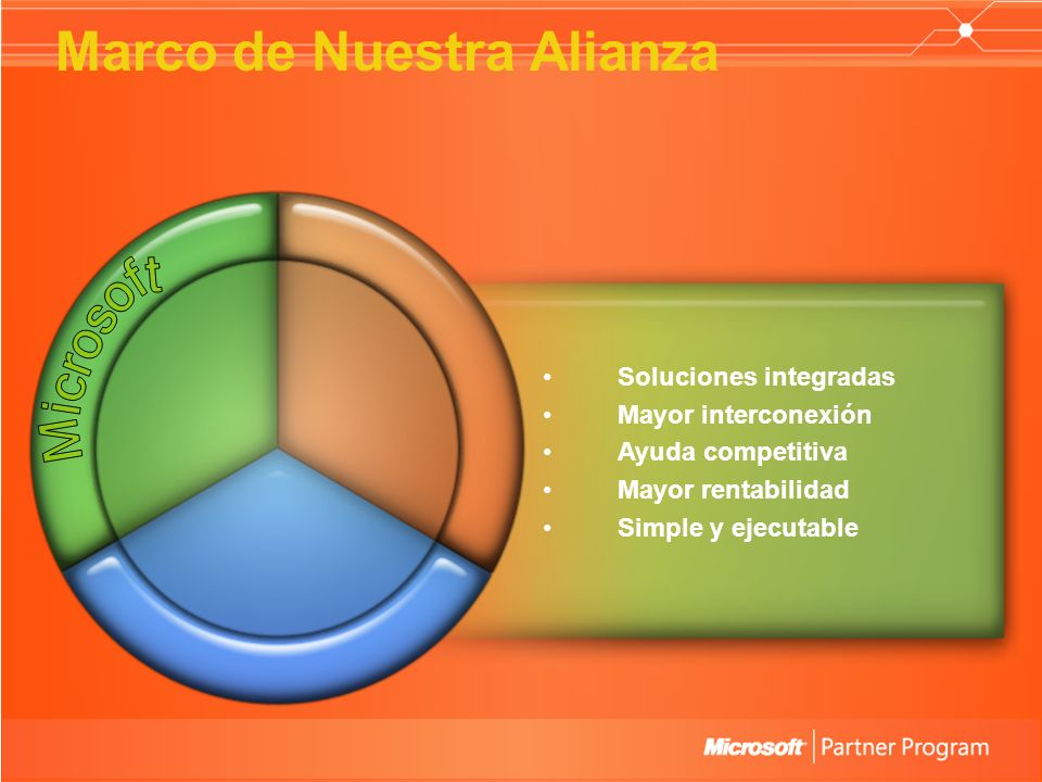 Soluciones integradas Mayor interconexión Ayuda competitiva Mayor rentabilidad Simple y ejecutable Marco de Nuestra Alianza