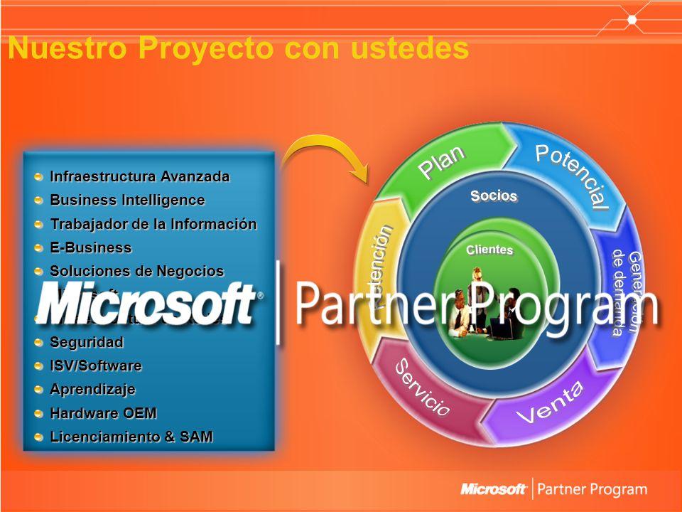 Infraestructura de Redes Infraestructura Avanzada Trabajador de la Información Business Intelligence E-Business Soluciones de Negocios Microsoft Seguridad 9.1% 12.1% 15.3% 10.7% 9.7% 10.9% CAGR 04-08 Sources: IDC, Microsoft internal Market Opportunity By Competency $ Billones $0510152025 30 $35 7.0% Facturación Mercado Año 2004 Facturación Mercado Año 2008 Facturación de Microsoft Oportunidad de mercado según Competencia
