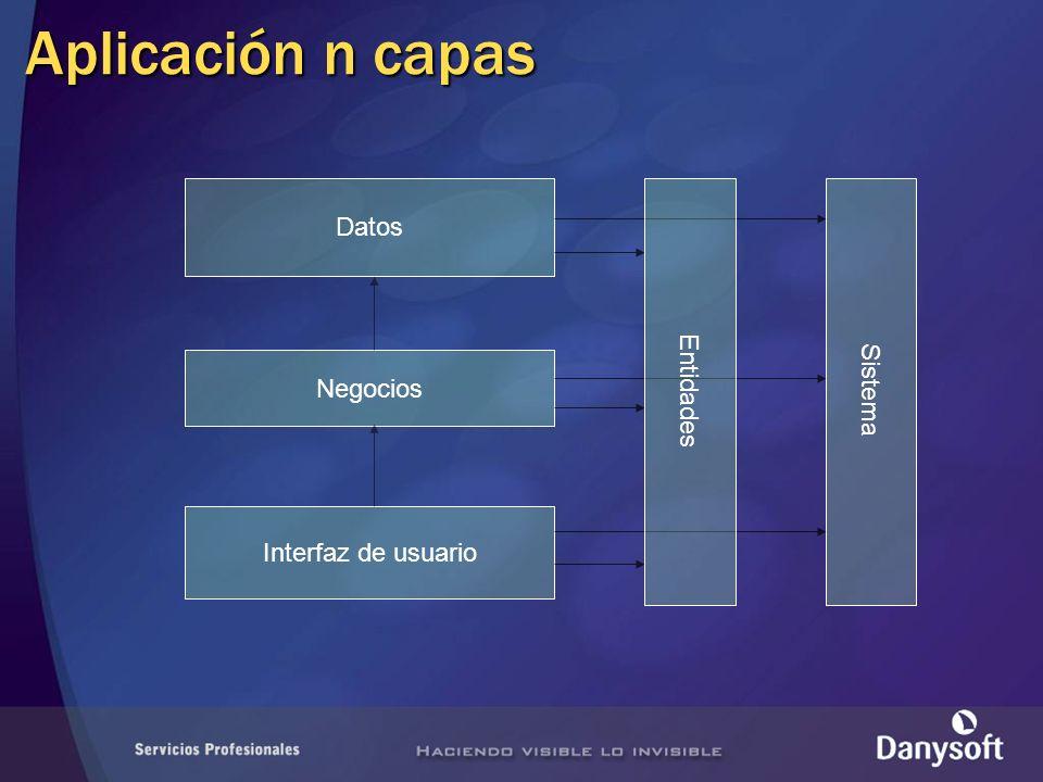 Aplicación n capas Datos Negocios Sistema Interfaz de usuario Entidades