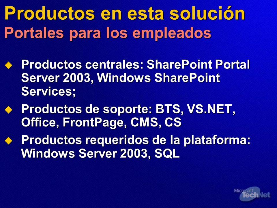 Productos en esta solución Portales para los empleados Productos centrales: SharePoint Portal Server 2003, Windows SharePoint Services; Productos cent