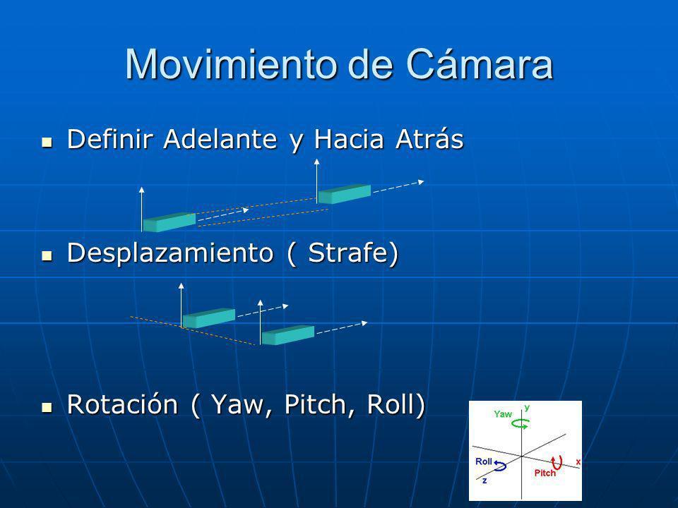 Movimiento de Cámara Definir Adelante y Hacia Atrás Definir Adelante y Hacia Atrás Desplazamiento ( Strafe) Desplazamiento ( Strafe) Rotación ( Yaw, Pitch, Roll) Rotación ( Yaw, Pitch, Roll)