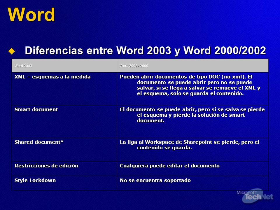 Word Diferencias entre Word 2003 y Word 2000/2002 Diferencias entre Word 2003 y Word 2000/2002 Word 2003 Word 2002 - 2000 XML – esquemas a la medida P