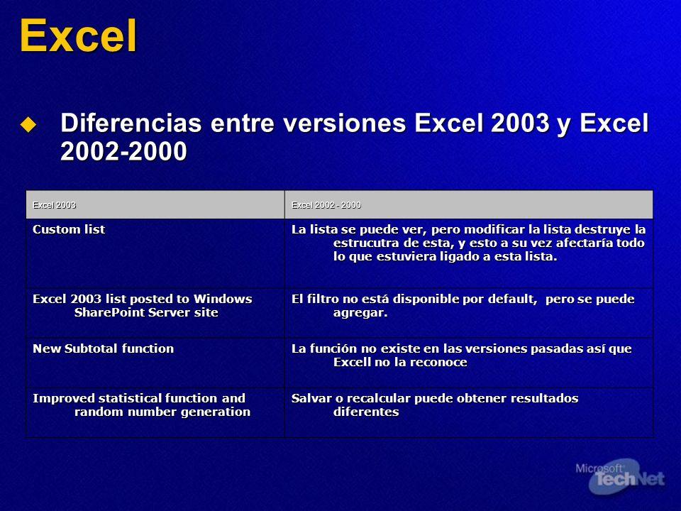 Excel Diferencias entre versiones Excel 2003 y Excel 2002-2000 Diferencias entre versiones Excel 2003 y Excel 2002-2000 Excel 2003 Excel 2002 - 2000 C