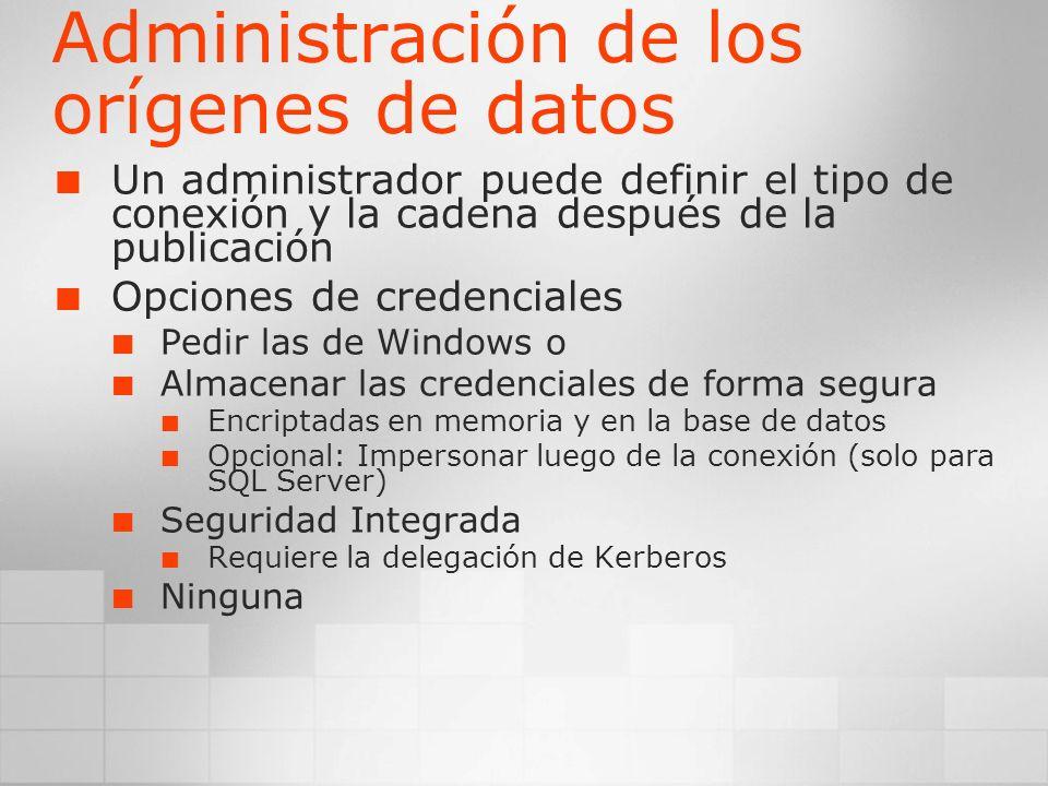 Administración de los orígenes de datos Un administrador puede definir el tipo de conexión y la cadena después de la publicación Opciones de credencia