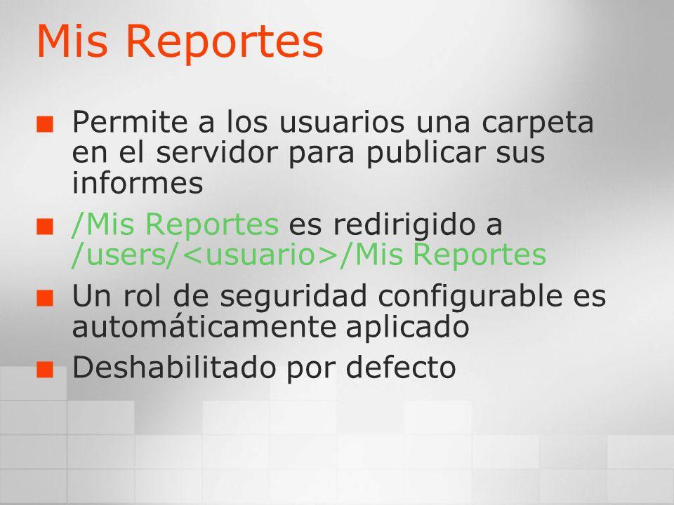Mis Reportes Permite a los usuarios una carpeta en el servidor para publicar sus informes /Mis Reportes es redirigido a /users/ /Mis Reportes Un rol d