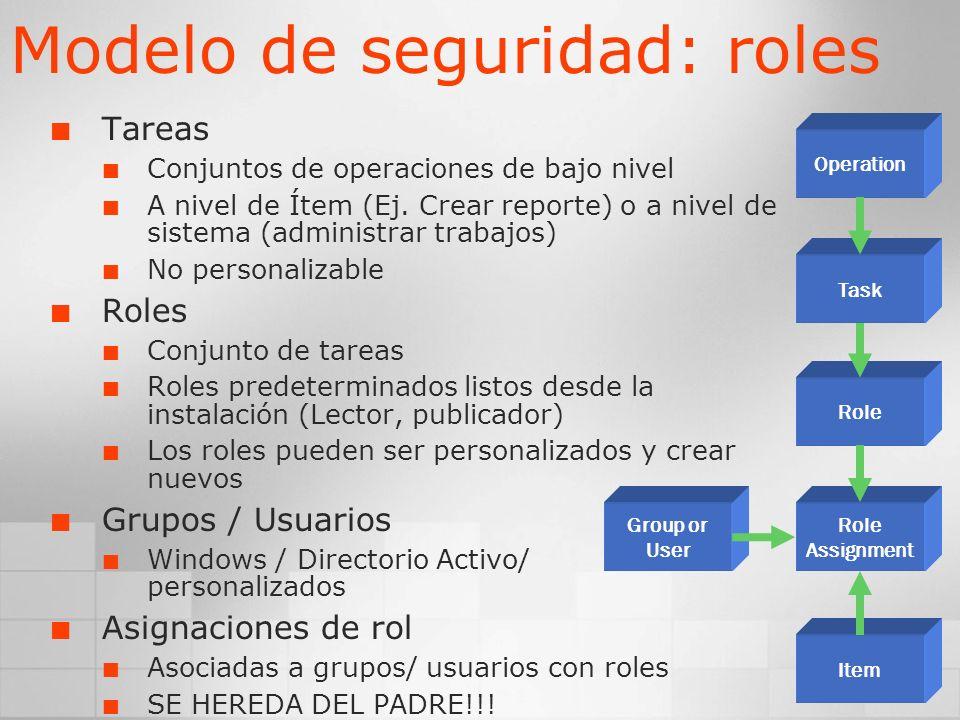 Modelo de seguridad: roles Tareas Conjuntos de operaciones de bajo nivel A nivel de Ítem (Ej. Crear reporte) o a nivel de sistema (administrar trabajo