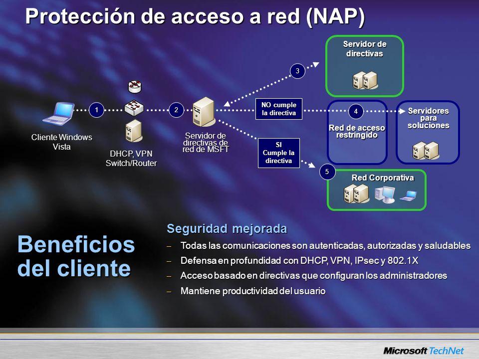 Protección de acceso a red (NAP) 1 Red de acceso restringido Servidor de directivas de red de MSFT 3 Servidor de directivas SI Cumple la directiva DHC