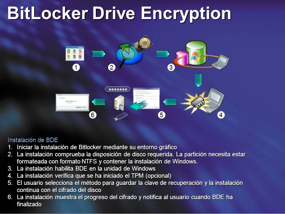 BitLocker Drive Encryption Instalación de BDE 1.Iniciar la instalación de Bitlocker mediante su entorno gráfico 2.La instalación comprueba la disposic