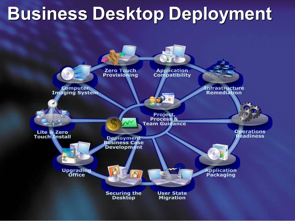 Business Desktop Deployment