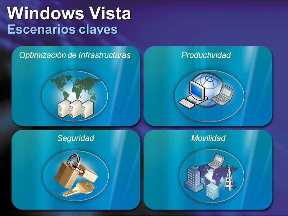 Windows Vista Escenarios claves Movilidad Productividad Optimización de Infrastructuras Seguridad