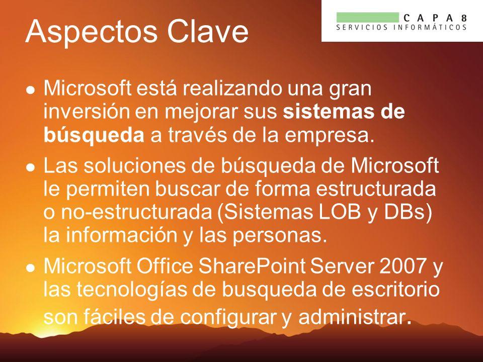 Aspectos Clave Microsoft está realizando una gran inversión en mejorar sus sistemas de búsqueda a través de la empresa.