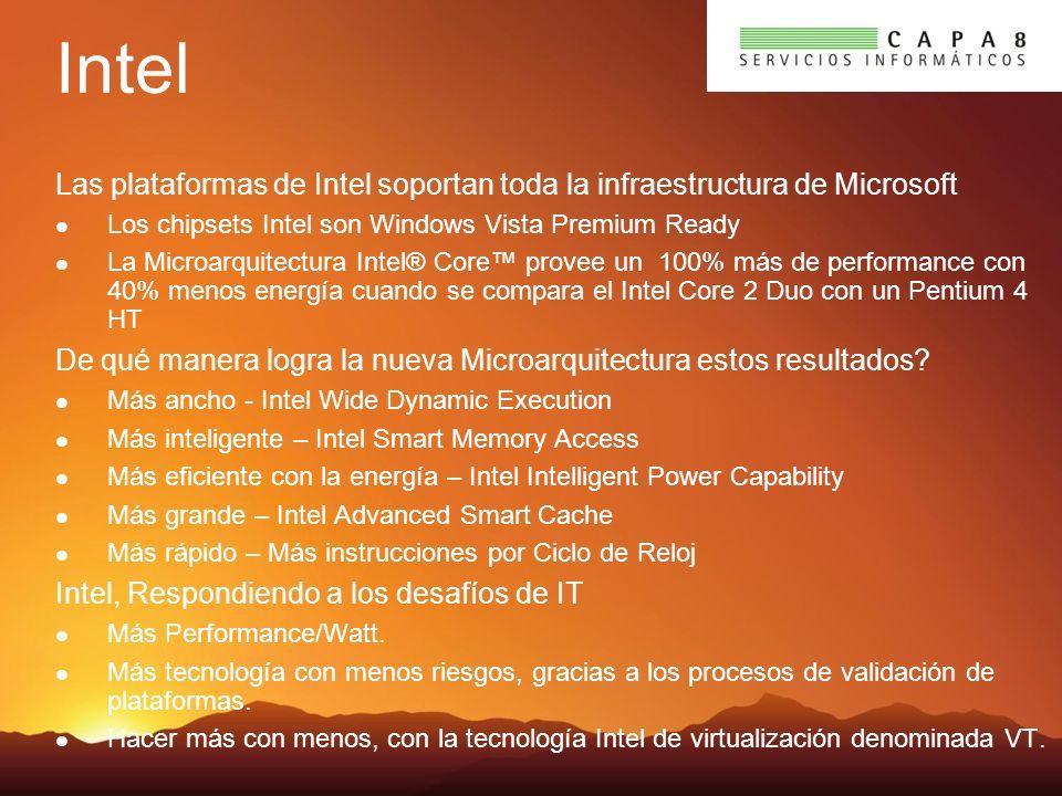 Intel Las plataformas de Intel soportan toda la infraestructura de Microsoft Los chipsets Intel son Windows Vista Premium Ready La Microarquitectura Intel® Core provee un 100% más de performance con 40% menos energía cuando se compara el Intel Core 2 Duo con un Pentium 4 HT De qué manera logra la nueva Microarquitectura estos resultados.