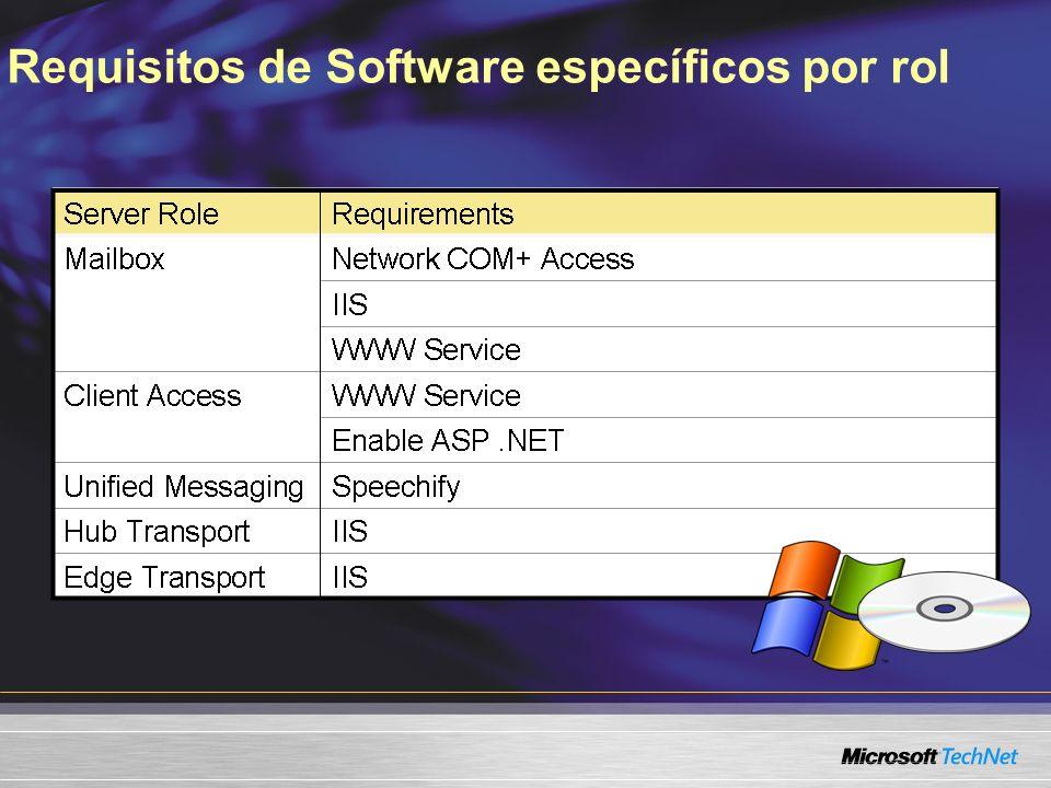 Requisitos de Software específicos por rol