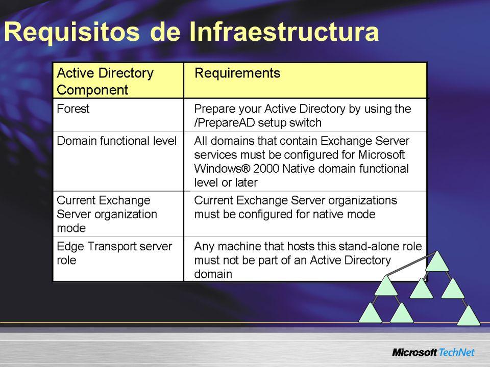 Requisitos de Infraestructura