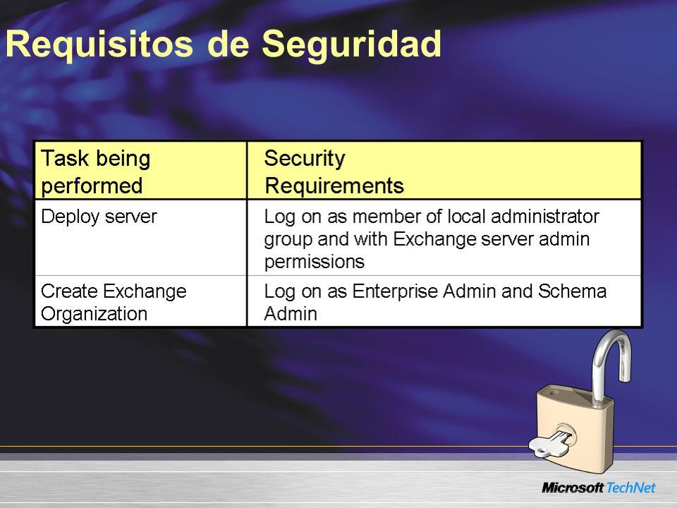 Requisitos de Seguridad