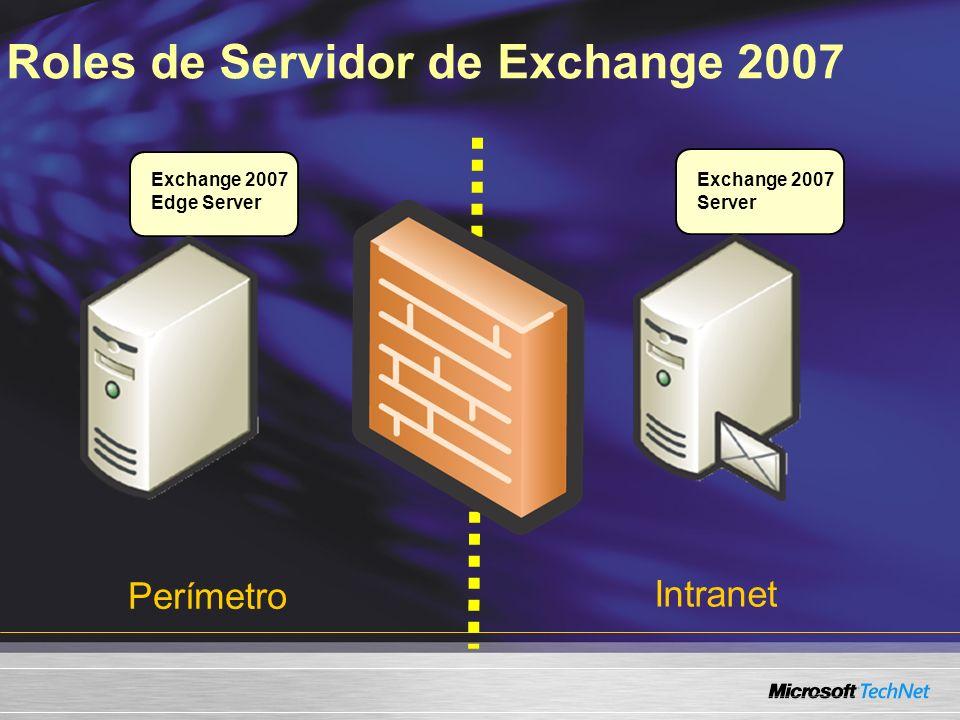 Roles de Servidor de Exchange 2007 Perímetro Exchange 2007 Edge Server Intranet Exchange 2007 Server