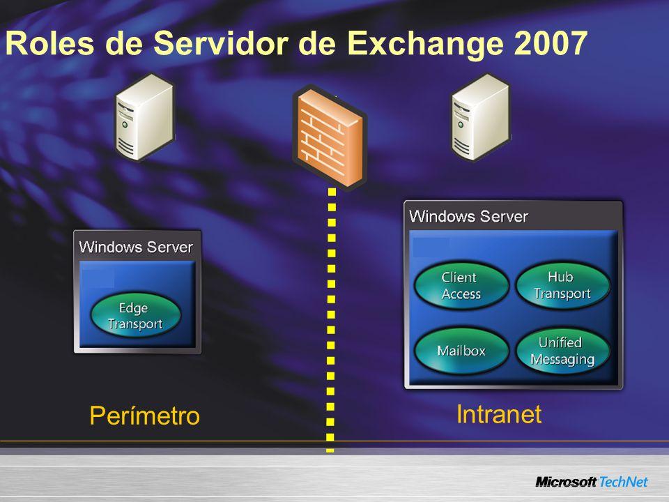 Roles de Servidor de Exchange 2007 Perímetro Intranet