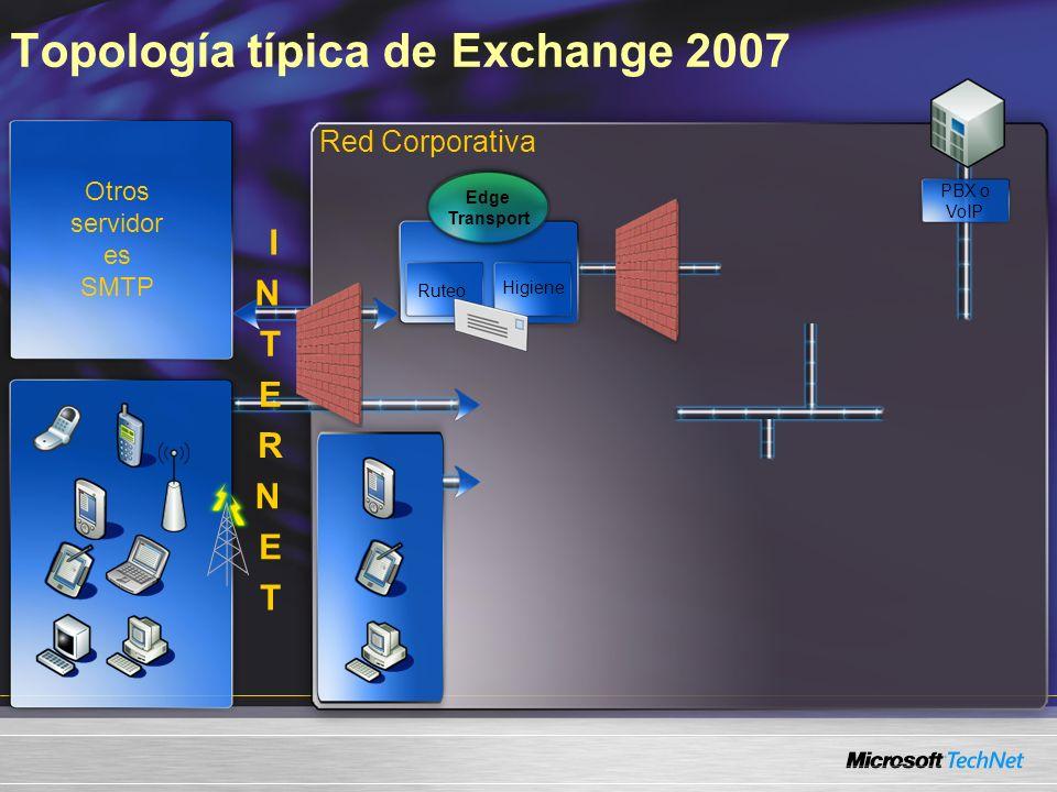 Topología típica de Exchange 2007 Red Corporativa Otros servidor es SMTP Edge Transport Ruteo Higiene PBX o VoIP I N T E R N E T