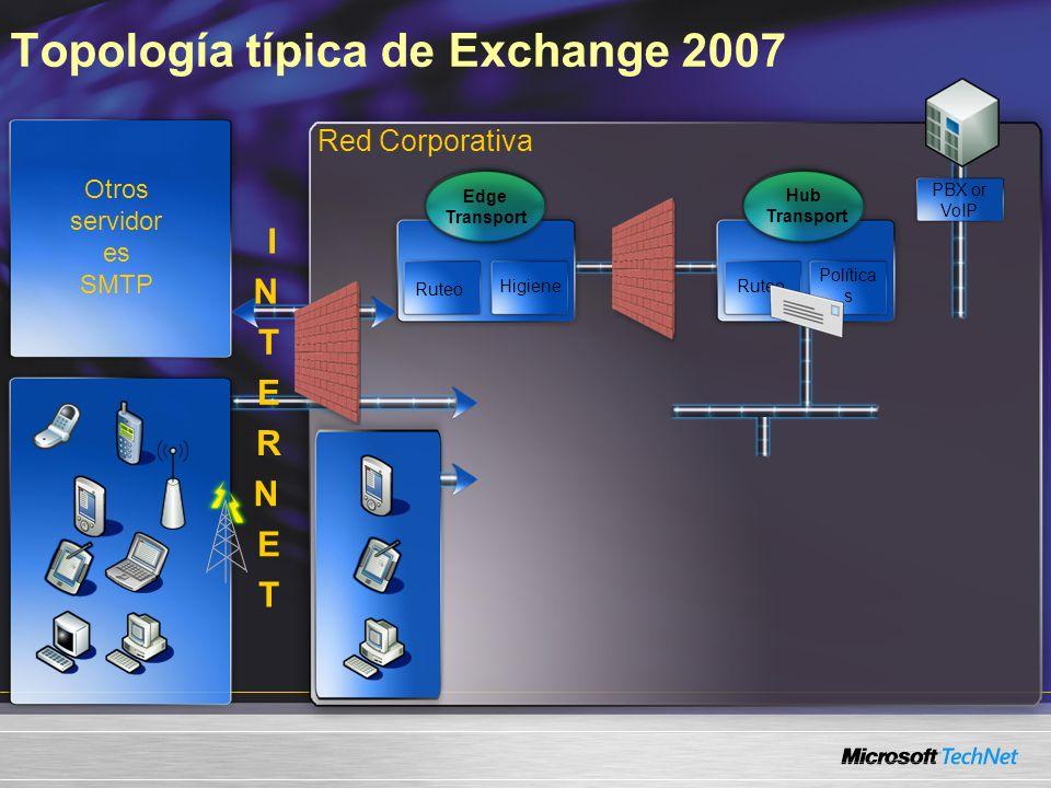 Topología típica de Exchange 2007 Red Corporativa Otros servidor es SMTP Hub Transport Ruteo Política s Edge Transport Ruteo Higiene PBX or VoIP I N T E R N E T