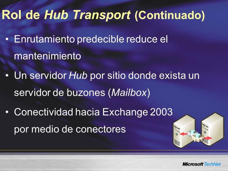 Rol de Hub Transport (Continuado) Enrutamiento predecible reduce el mantenimiento Un servidor Hub por sitio donde exista un servidor de buzones (Mailbox) Conectividad hacia Exchange 2003 por medio de conectores