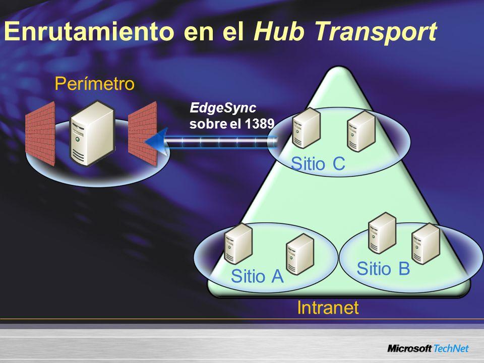 Enrutamiento en el Hub Transport Perímetro Intranet Sitio A Sitio B Sitio C EdgeSync sobre el 1389