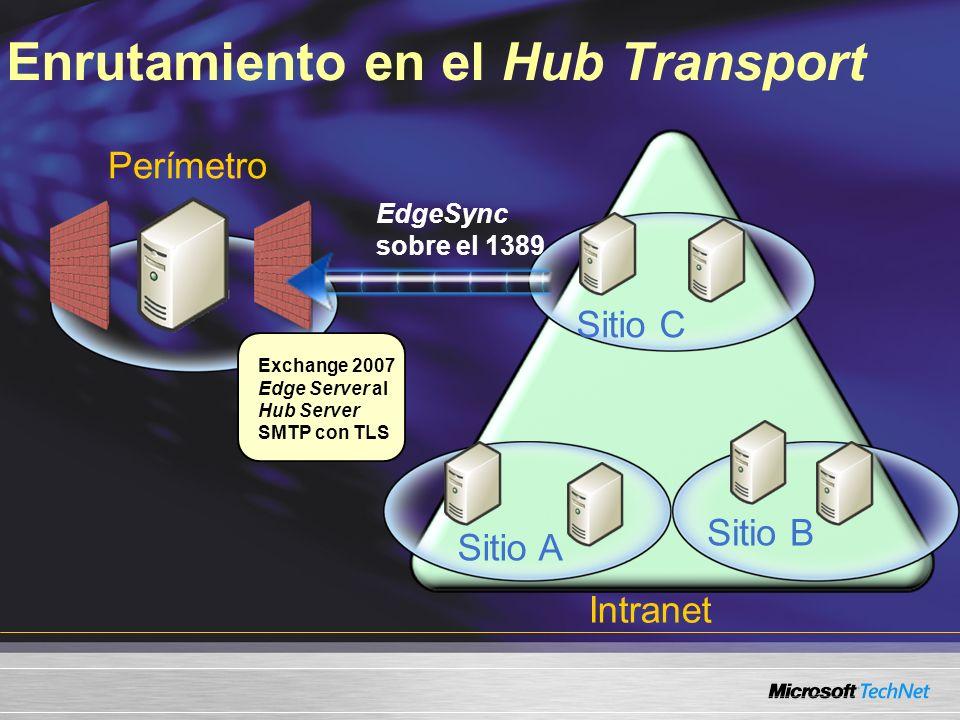Enrutamiento en el Hub Transport Perímetro Exchange 2007 Edge Server al Hub Server SMTP con TLS Intranet Sitio A Sitio B Sitio C EdgeSync sobre el 138