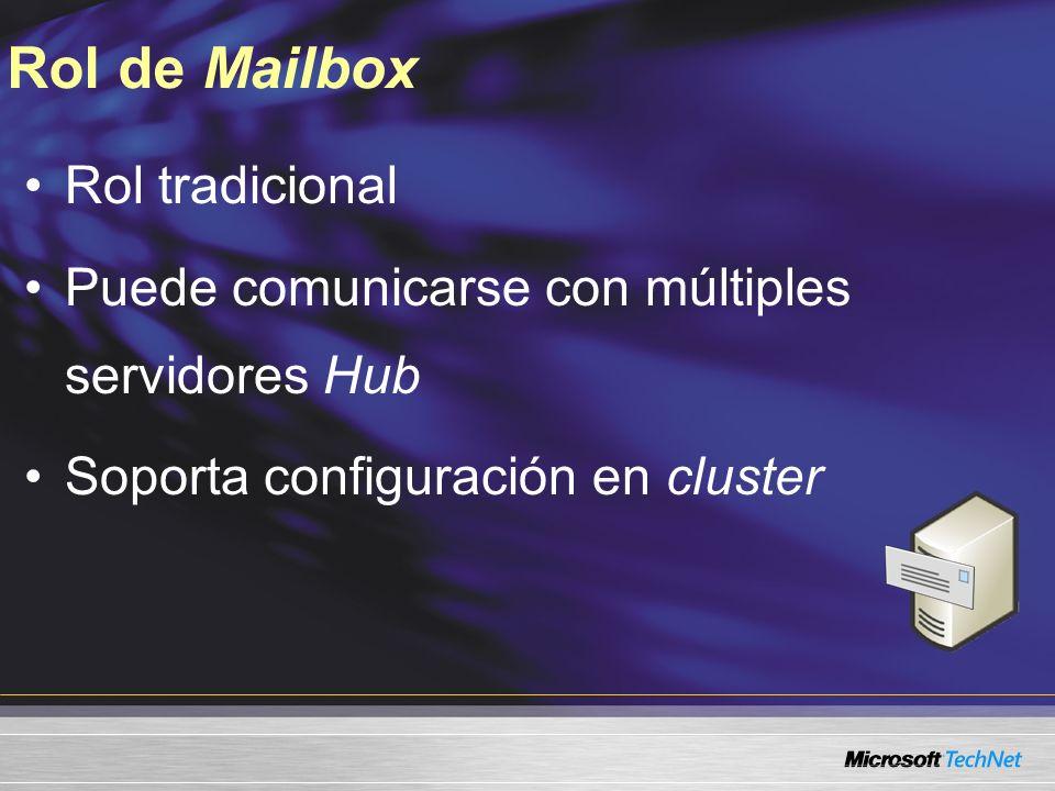 Rol de Mailbox Rol tradicional Puede comunicarse con múltiples servidores Hub Soporta configuración en cluster