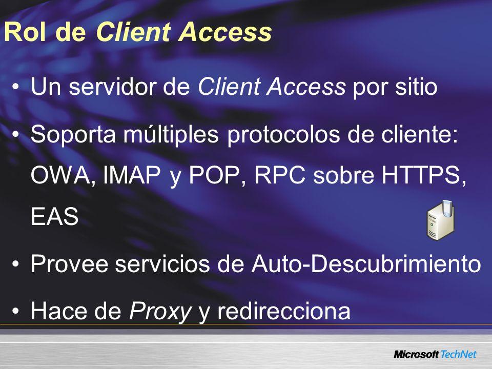 Rol de Client Access Un servidor de Client Access por sitio Soporta múltiples protocolos de cliente: OWA, IMAP y POP, RPC sobre HTTPS, EAS Provee servicios de Auto-Descubrimiento Hace de Proxy y redirecciona