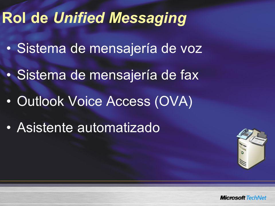 Rol de Unified Messaging Sistema de mensajería de voz Sistema de mensajería de fax Outlook Voice Access (OVA) Asistente automatizado