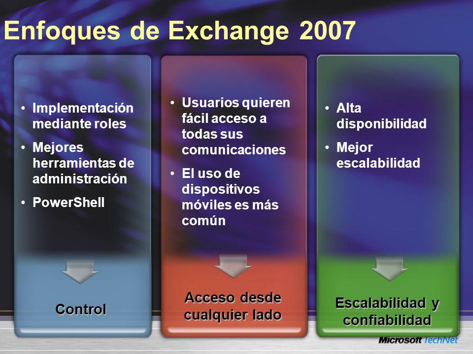 Enfoques de Exchange 2007 Implementación mediante roles Mejores herramientas de administración PowerShell Control Acceso desde cualquier lado Usuarios quieren fácil acceso a todas sus comunicaciones El uso de dispositivos móviles es más común Alta disponibilidad Mejor escalabilidad Escalabilidad y confiabilidad