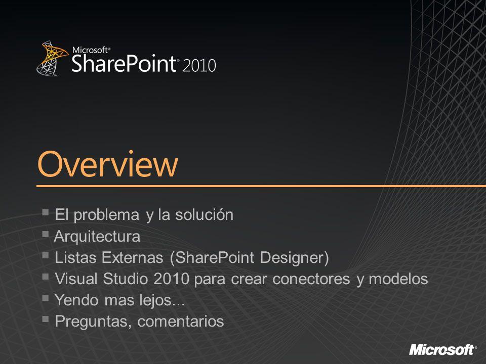 Overview El problema y la solución Arquitectura Listas Externas (SharePoint Designer) Visual Studio 2010 para crear conectores y modelos Yendo mas lejos...