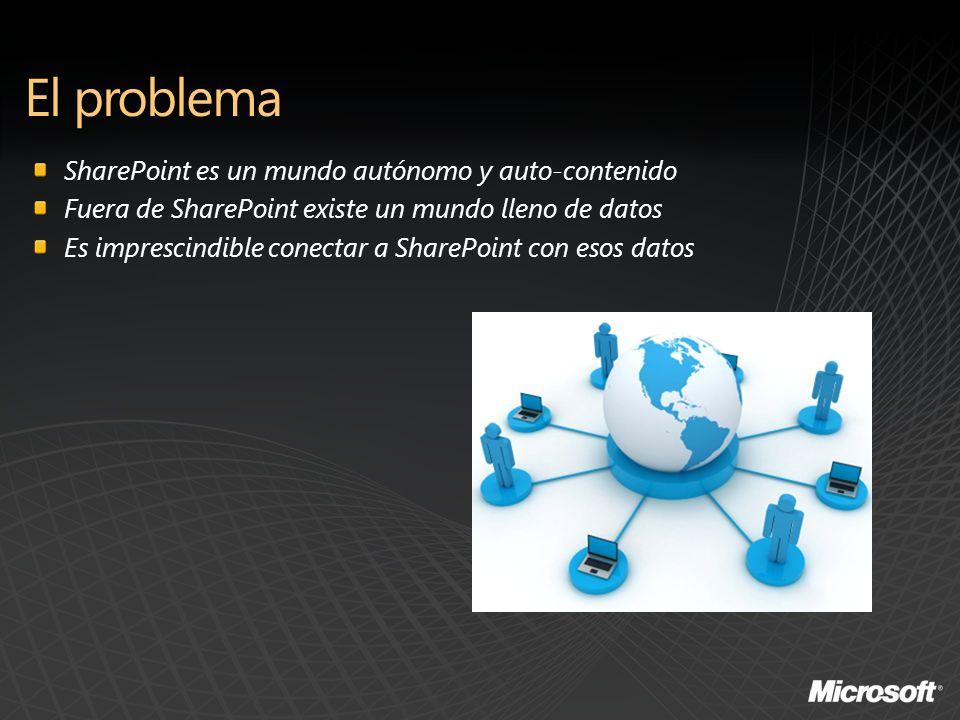 Personalizaciones (WebParts principalmente) SharePoint 2007 introdujo el Catalogo de Datos Profesionales (BDC, Business Data Catalog) Basado en una definición de XML Una sola vía Varios editores (gratis y comerciales), sistemas similares
