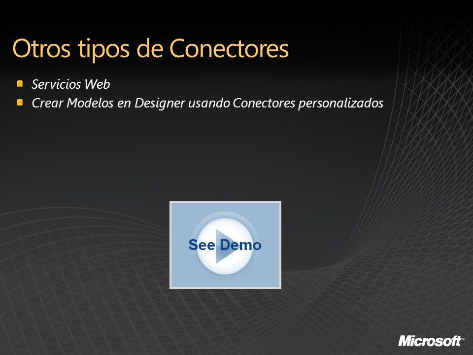 Servicio de Conectividad a Datos Profesionales permite conectar fuentes externas de datos con SharePoint 2010 Interacción es de dos vías Conectores y Modelos Usos: Interface de Usuarios Crear Listas SharePoint Designer Crear Modelos Visual Studio 2010 Crear Conectores y Modelos
